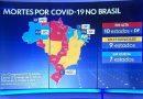Maranhão é um dos sete estados que registram queda no número de mortos por Covid-19, aponta monitoramento de consórcio de veículos de imprensa
